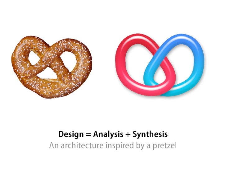 Design = Analysis + Synthesis An architecture inspired by a pretzel