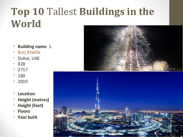 Top 10 Modern Architects modern architecture
