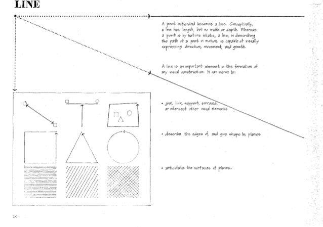 architecture form, space and order 1st ed.