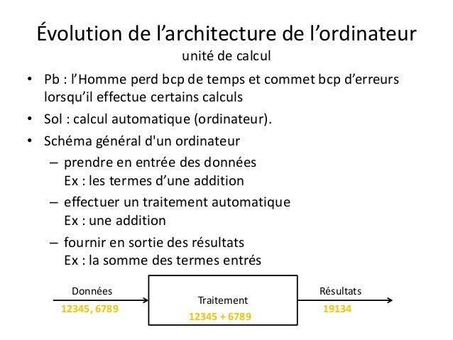 architecture ordinateur 2 architecture de base. Black Bedroom Furniture Sets. Home Design Ideas