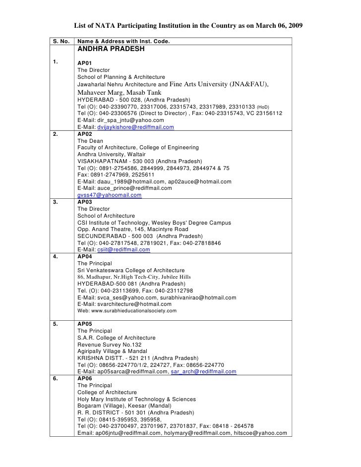 List of NATA Participating Institution in the Country as on March 06, 2009  S. No.    Name & Address with Inst. Code.     ...