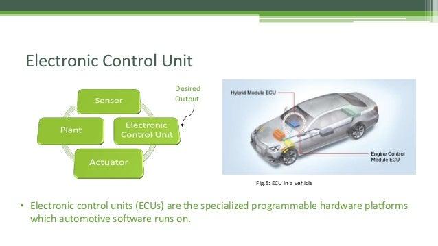 Automotive electronics control unit management essay