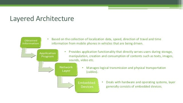 Architecture Amp Data Acquisition By Embedded Systems In
