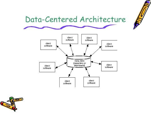 Attractive Data Flow Style Validate Sort Update Report ...