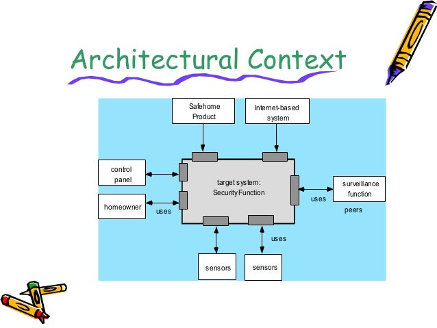 Safe home system architecture model