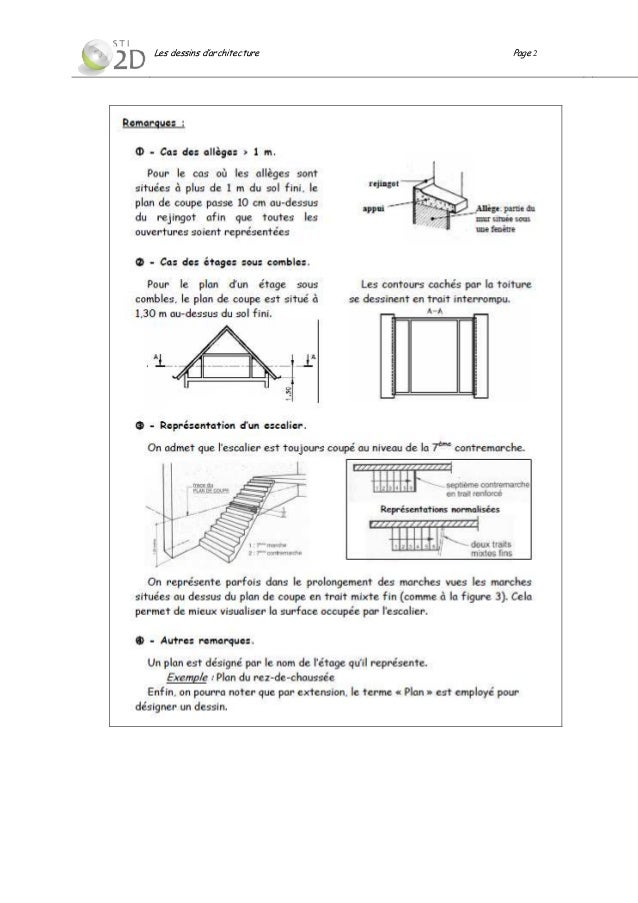 Application pour construire sa maison excellent with - Application plan de maison ...