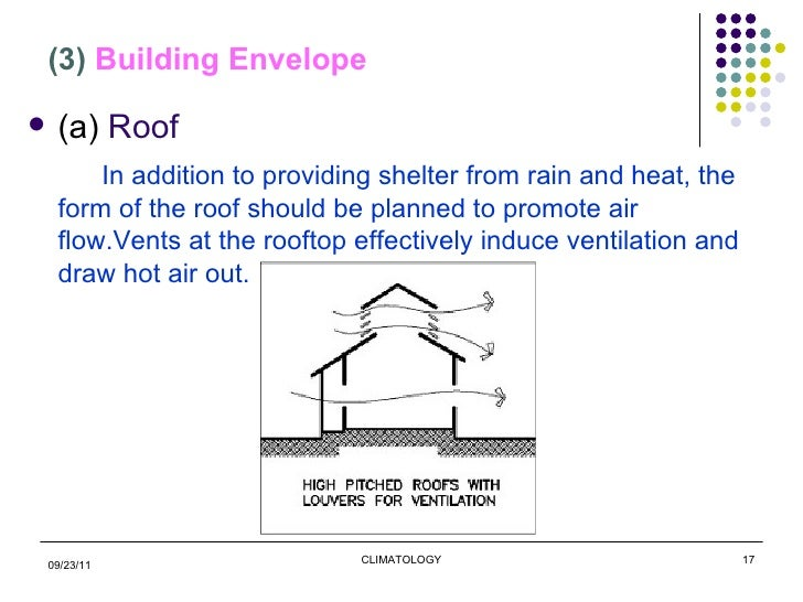 Architecture For Hot And Humid Climate