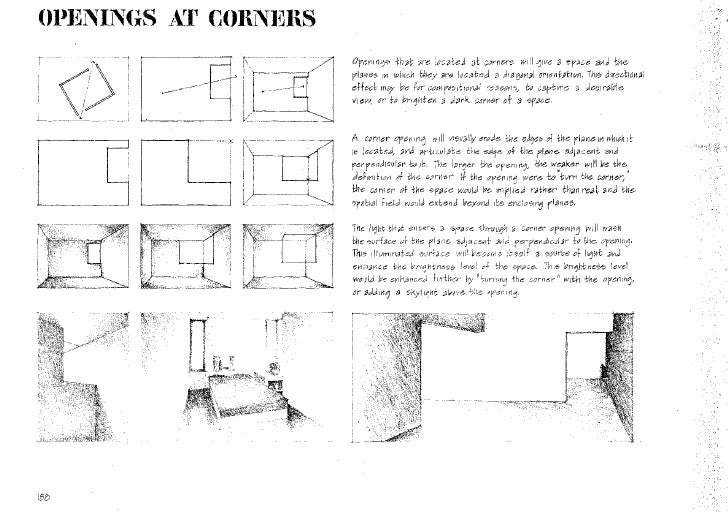 Architecture Form Space Order Pdf