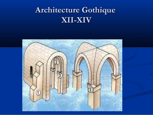 Architecture gothique for Architecture gothique