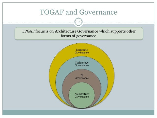 architecture governance in brief On togaf definition