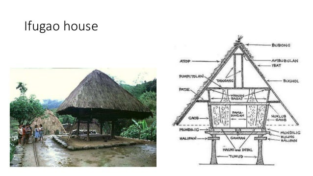 philippine ethnic architecture Folk architecture folk architecture is the living environment people have created for themselves we can define local architecture as an architecture formed in the process of anonymous design which later becomes traditional under the influence of various factors.