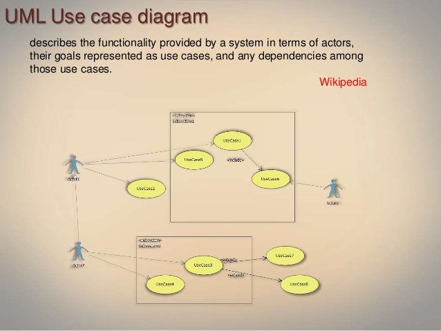 Architecture modeling with uml and visual studio 2010 ultimate wikipedia 11 uml use case diagram ccuart Choice Image