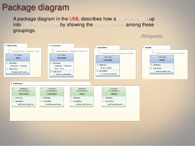 Architecture modeling with uml and visual studio 2010 ultimate wikipedia 8 package diagram ccuart Choice Image