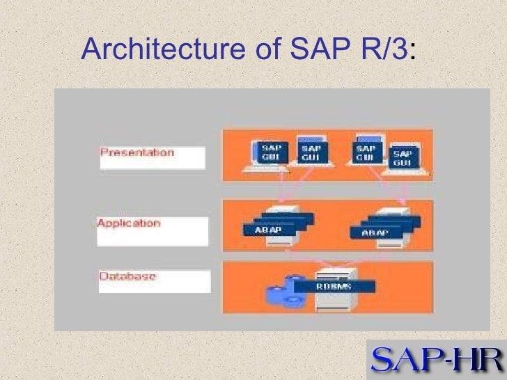Architecture module overview for Sap r 3 architecture