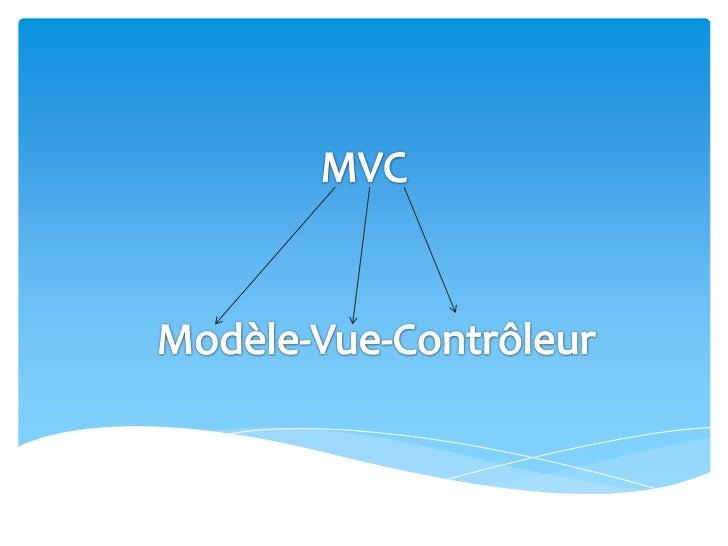 Architecture mvc for Architecture mvc