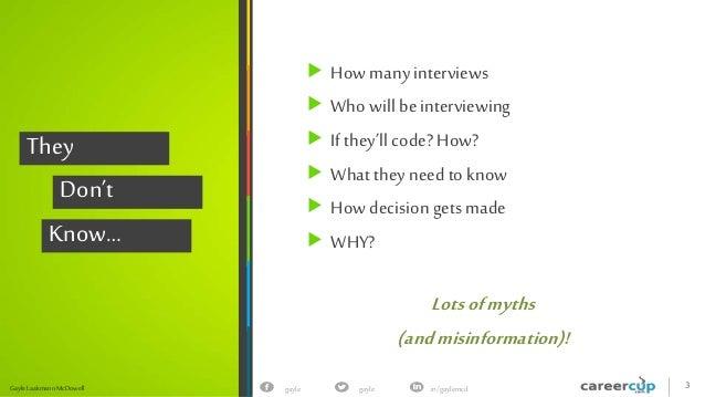 Architecture of Tech Interviews Slide 3