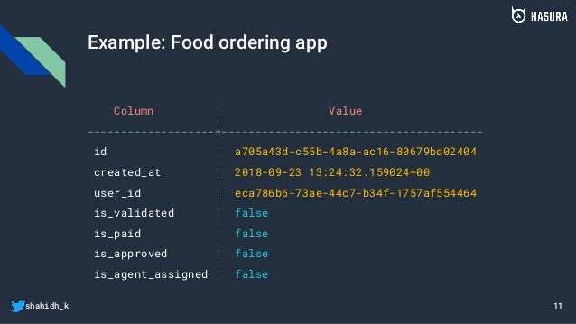 shahidh_k Example: Food ordering app Column   Value -------------------+--------------------------------------- id   a705a...