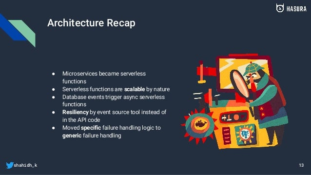 shahidh_k Architecture Recap ● Microservices became serverless functions ● Serverless functions are scalable by nature ● D...