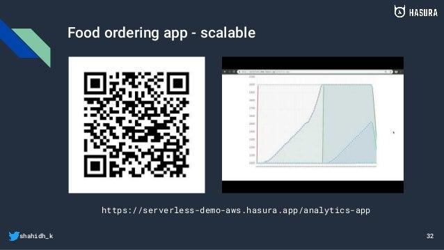 shahidh_k Food ordering app - scalable 32 https://serverless-demo-aws.hasura.app/analytics-app