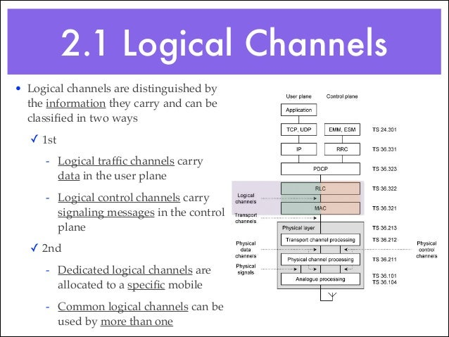 2.1 Logical Channels • Logical channels are distinguished by the information they carry and can be classified in two ways! ...