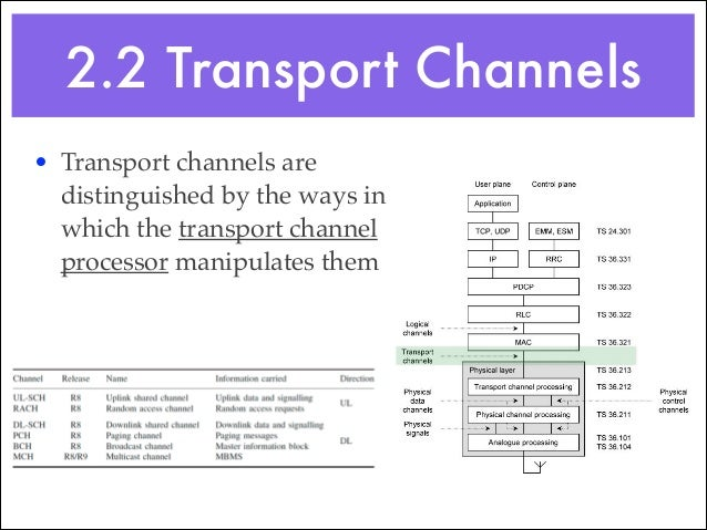 • Multicast CHannel (MCH)! ✓ Carry data from multimedia broadcast/multicast service! ✓ The BS usually schedules the transm...