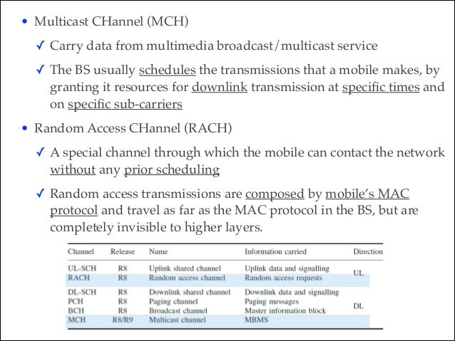 Table 6.3 Physical data channels