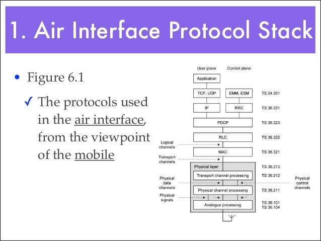 1. Air Interface Protocol Stack • Figure 6.1! ✓ The protocols used in the air interface, from the viewpoint of the mobile