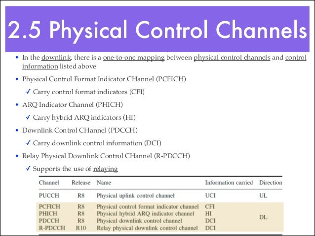 2.6 Physical Signals • Physical signals support the lowest-level operation of the physical layer