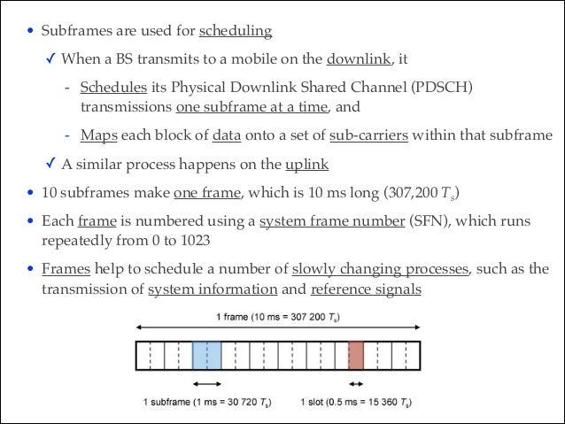 Figure 6.7 Timing relationship between the uplink and downlink in FDD mode.