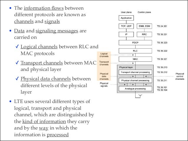 • The information flows between different protocols are known as channels and signals! • Data and signaling messages are ca...
