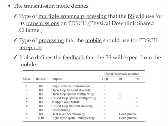 Figure 6.10 Example mapping of physical channels to resource elements in the downlink, using FDD mode, a normal cyclic pre...