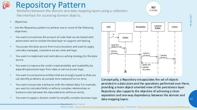 Net Objectives Design Pattern Repository