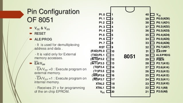 microcontroller 8051 architecture pin configuration rh slideshare net 8051 microcontroller ic pin diagram 8051 ic circuit diagram