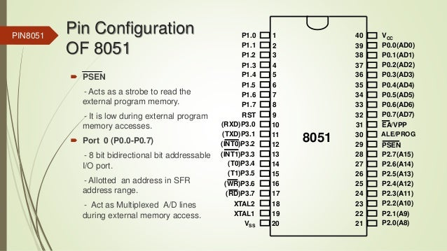 Microcontroller 8051 architecture pin configuration 11 ccuart Gallery