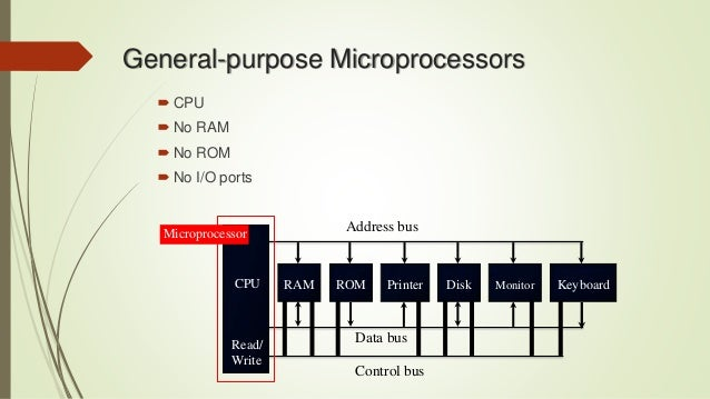 Microcontroller 8051 architecture pin configuration for Architecture 8051