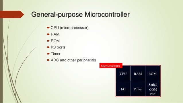 Microcontroller 8051 architecture pin configuration ccuart Gallery