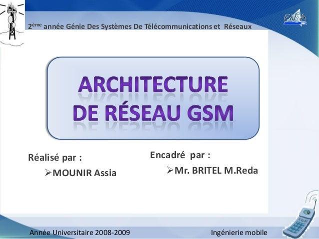2ème année Génie Des Systèmes De Télécommunications et Réseaux  Réalisé par : MOUNIR Assia  Année Universitaire 2008-2009...