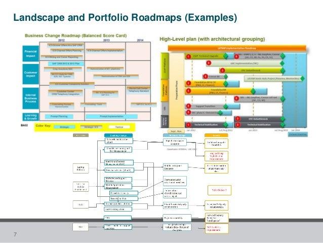 Table Of Contents Toc To Define Enterprise Architecture Roadmaps