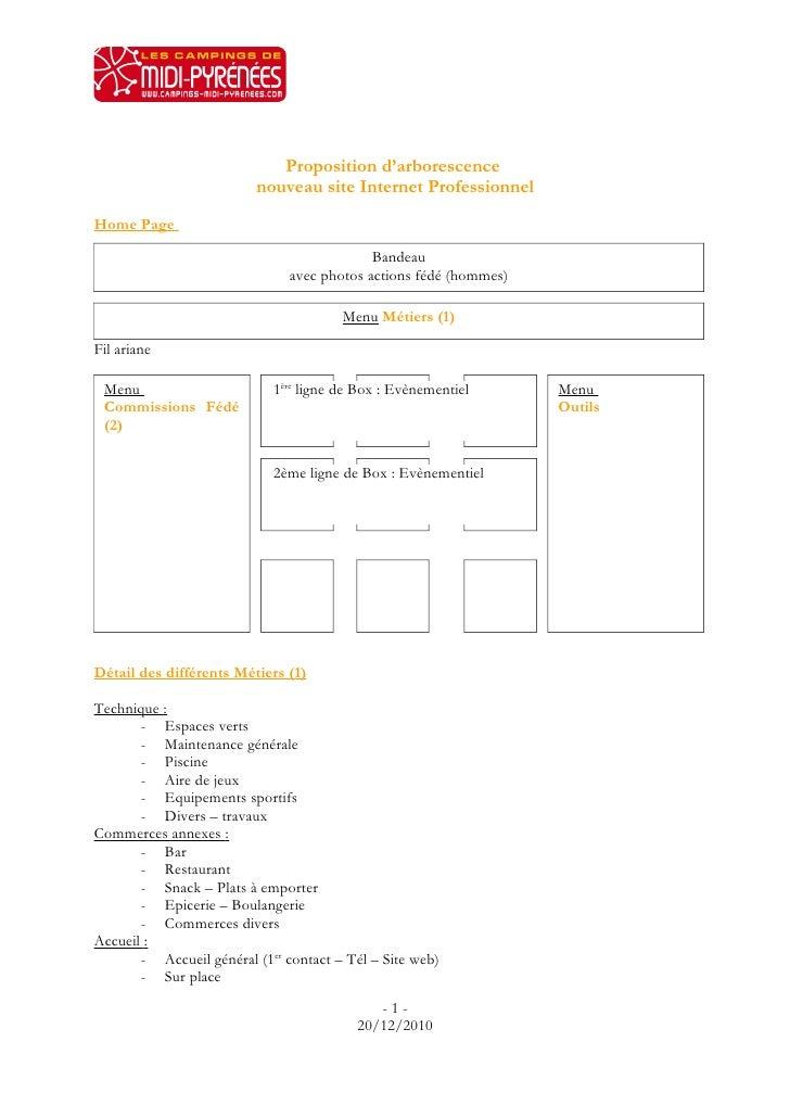 Proposition d'arborescence                         nouveau site Internet ProfessionnelHome Page                           ...