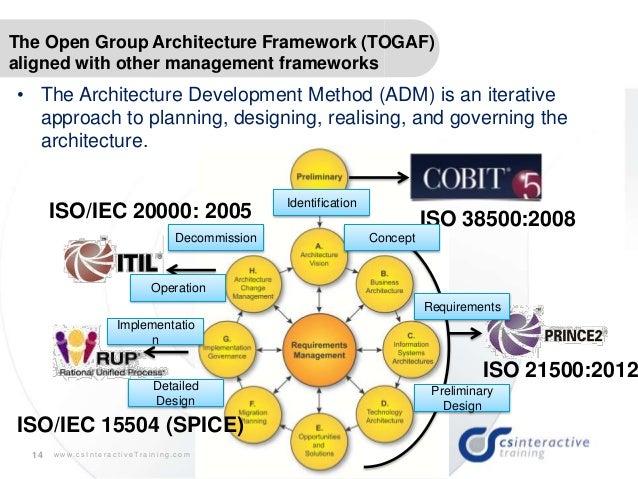 enterprise architecture framework analysis essay