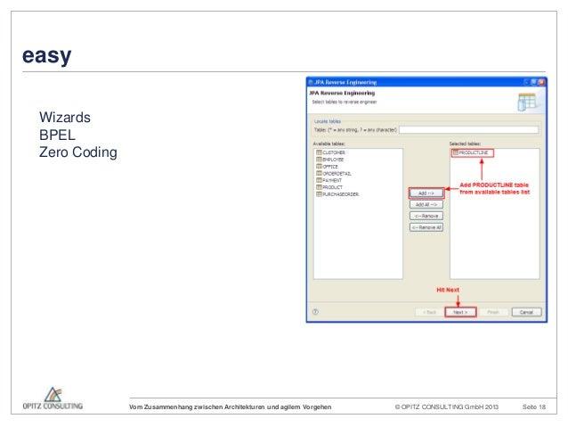 © OPITZ CONSULTING GmbH 2013 Seite 18Vom Zusammenhang zwischen Architekturen und agilem VorgeheneasyWizardsBPELZero Coding