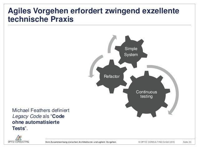 © OPITZ CONSULTING GmbH 2013 Seite 23Vom Zusammenhang zwischen Architekturen und agilem VorgehenAgiles Vorgehen erfordert ...