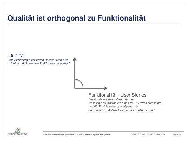 © OPITZ CONSULTING GmbH 2013 Seite 25Vom Zusammenhang zwischen Architekturen und agilem VorgehenQualität ist orthogonal zu...