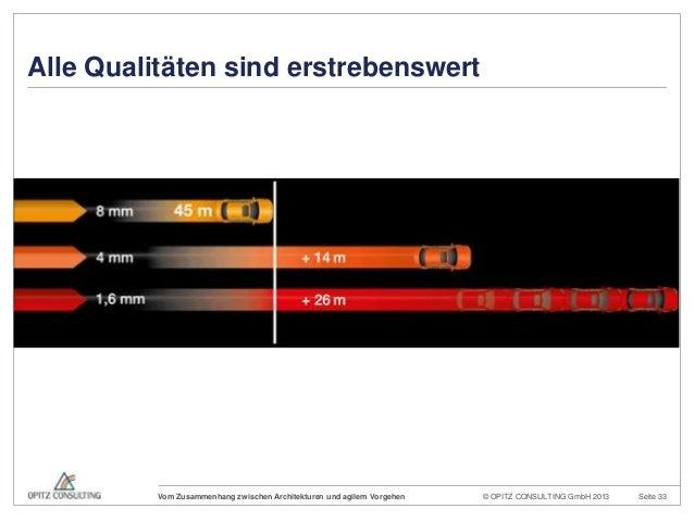 © OPITZ CONSULTING GmbH 2013 Seite 33Vom Zusammenhang zwischen Architekturen und agilem VorgehenAlle Qualitäten sind erstr...