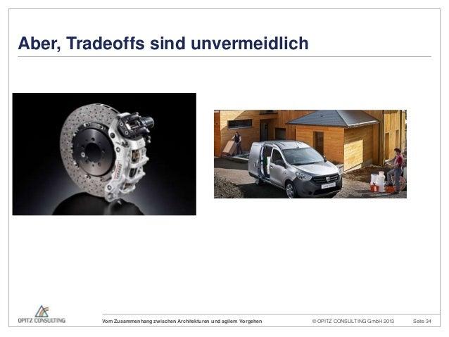 © OPITZ CONSULTING GmbH 2013 Seite 34Vom Zusammenhang zwischen Architekturen und agilem VorgehenAber, Tradeoffs sind unver...
