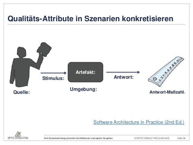 © OPITZ CONSULTING GmbH 2013 Seite 36Vom Zusammenhang zwischen Architekturen und agilem VorgehenQuelle:Stimulus: Antwort:A...