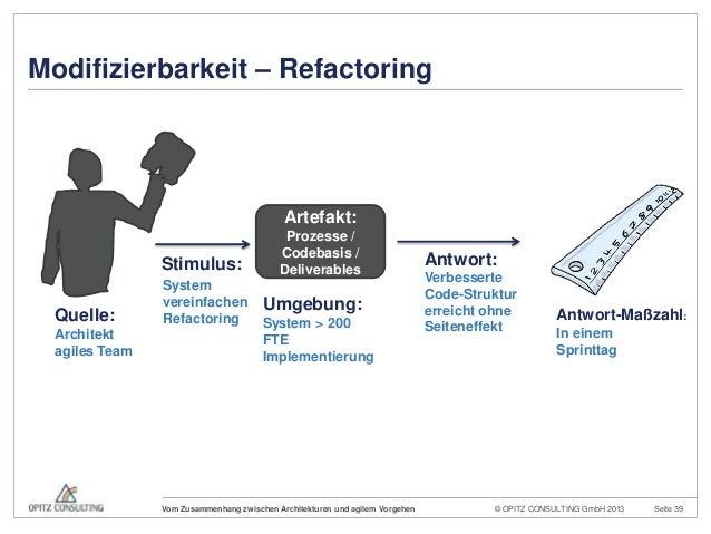© OPITZ CONSULTING GmbH 2013 Seite 39Vom Zusammenhang zwischen Architekturen und agilem VorgehenQuelle:Architektagiles Tea...