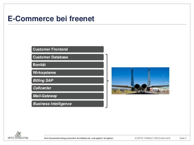 © OPITZ CONSULTING GmbH 2013 Seite 4Vom Zusammenhang zwischen Architekturen und agilem VorgehenE-Commerce bei freenetCusto...
