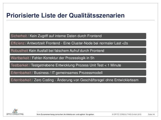 © OPITZ CONSULTING GmbH 2013 Seite 44Vom Zusammenhang zwischen Architekturen und agilem VorgehenPriorisierte Liste der Qua...