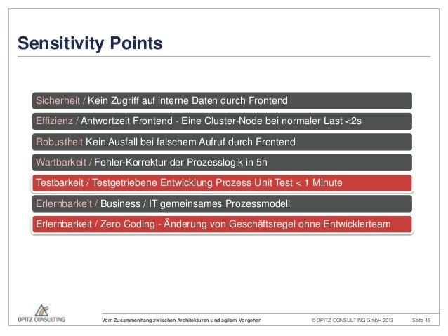 © OPITZ CONSULTING GmbH 2013 Seite 45Vom Zusammenhang zwischen Architekturen und agilem VorgehenSensitivity PointsSicherhe...